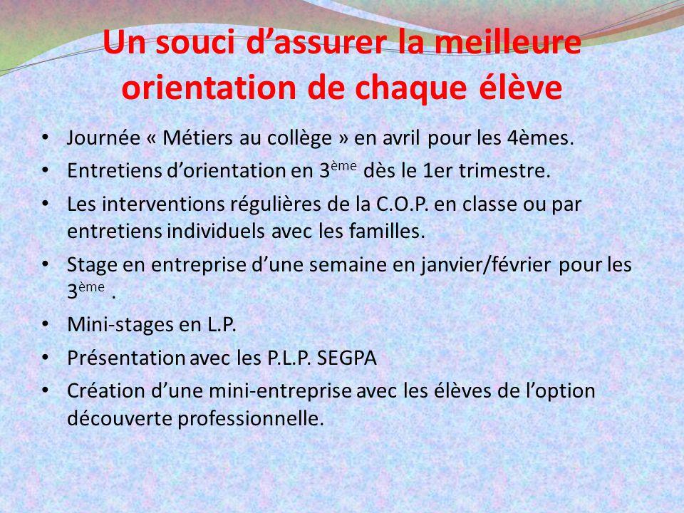 Option Découverte Professionnelle Création, pour la 6ème année consécutive, dune mini entreprise avec le partenariat de lassociation Entreprendre pour apprendre.