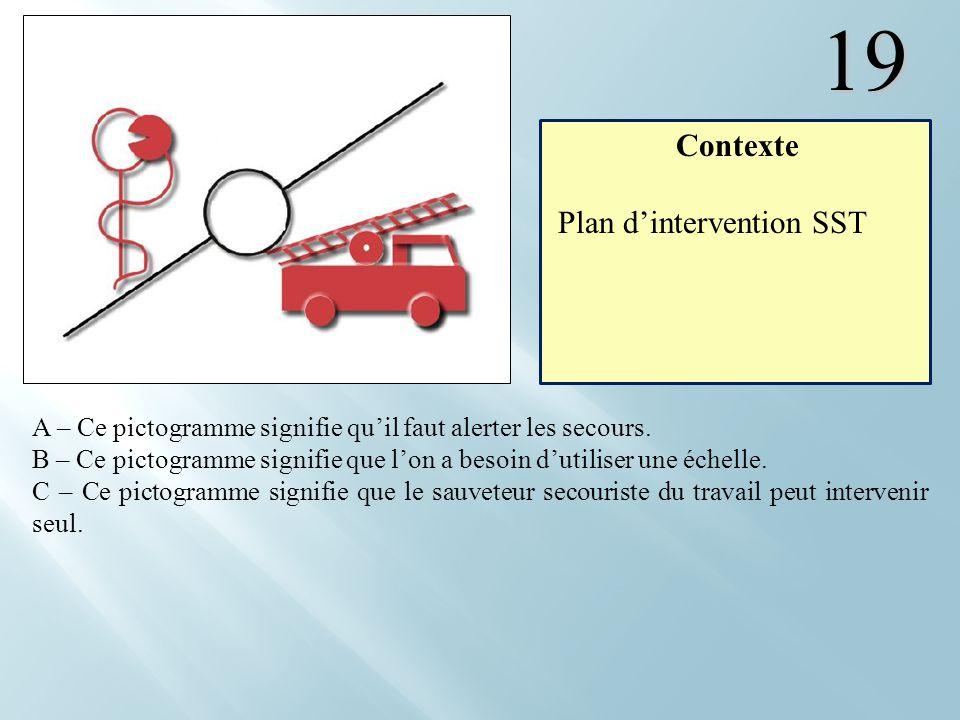 19 A – Ce pictogramme signifie quil faut alerter les secours. B – Ce pictogramme signifie que lon a besoin dutiliser une échelle. C – Ce pictogramme s