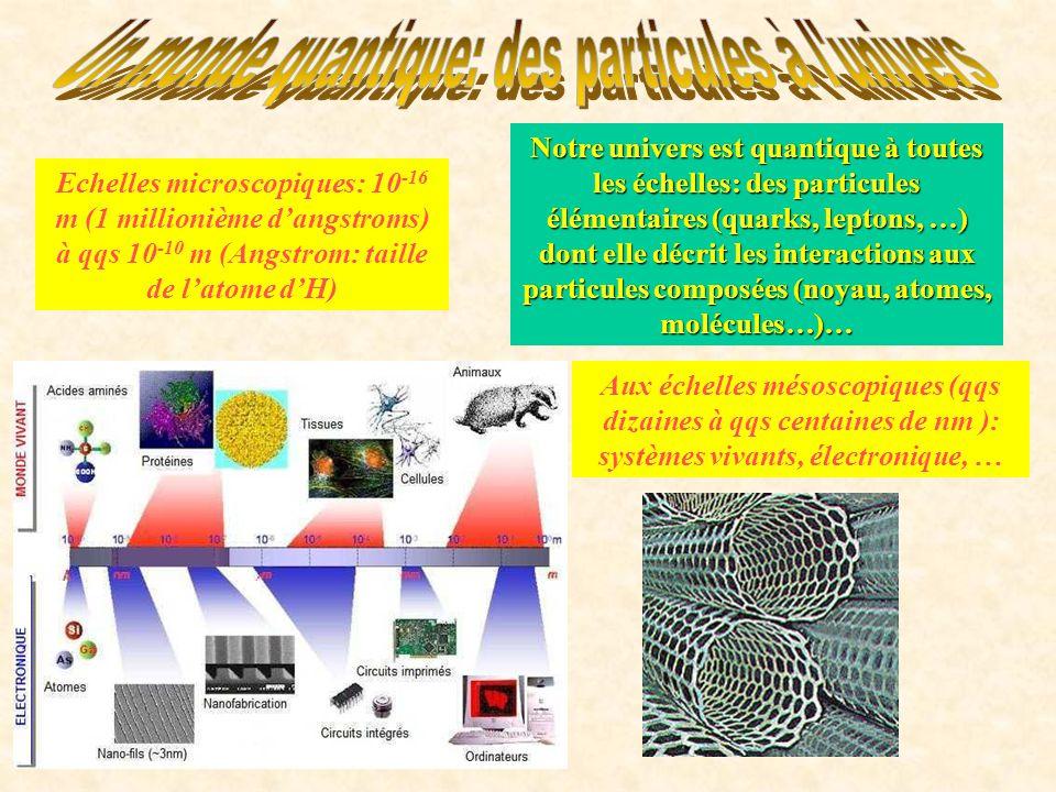 Notre univers est quantique à toutes les échelles: des particules élémentaires (quarks, leptons, …) dont elle décrit les interactions aux particules composées (noyau, atomes, molécules…)… Echelles microscopiques: 10 -16 m (1 millionième dangstroms) à qqs 10 -10 m (Angstrom: taille de latome dH) Aux échelles mésoscopiques (qqs dizaines à qqs centaines de nm ): systèmes vivants, électronique, …