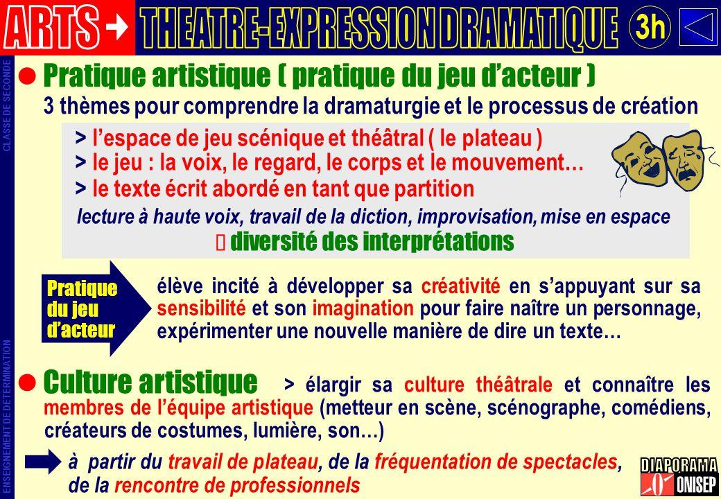 Pratique artistique ( pratique du jeu dacteur ) Culture artistique 3 thèmes pour comprendre la dramaturgie et le processus de création à partir du tra