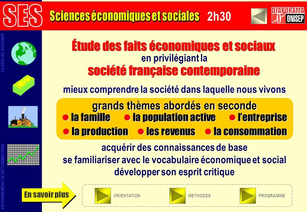 ORIENTATION METHODESPROGRAMME 2h30 Étude des faits économiques et sociaux acquérir des connaissances de base se familiariser avec le vocabulaire écono