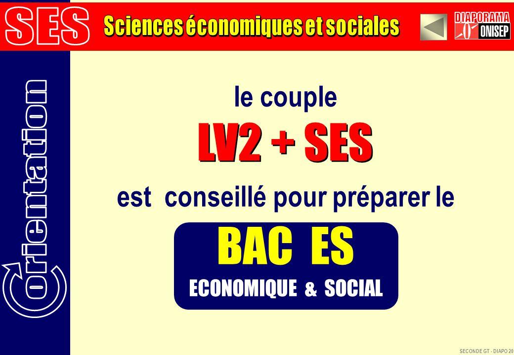 est conseillé pour préparer le BAC ES ECONOMIQUE & SOCIAL LV2 + SES le couple SECONDE GT - DIAPO 20