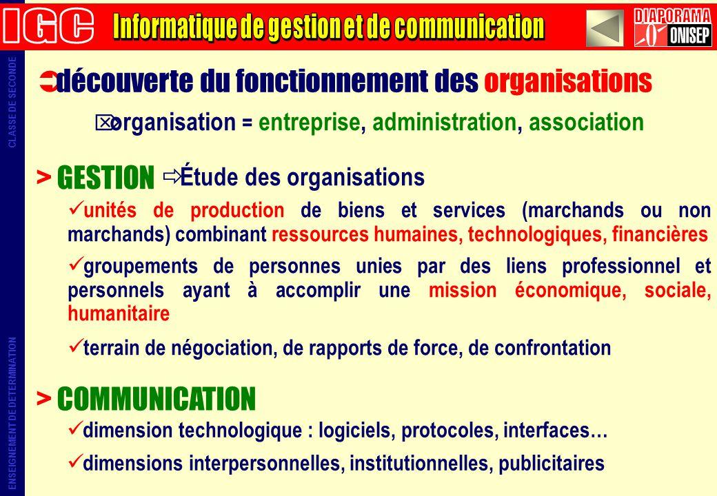 découverte du fonctionnement des organisations organisation = entreprise, administration, association > GESTION > COMMUNICATION Étude des organisation