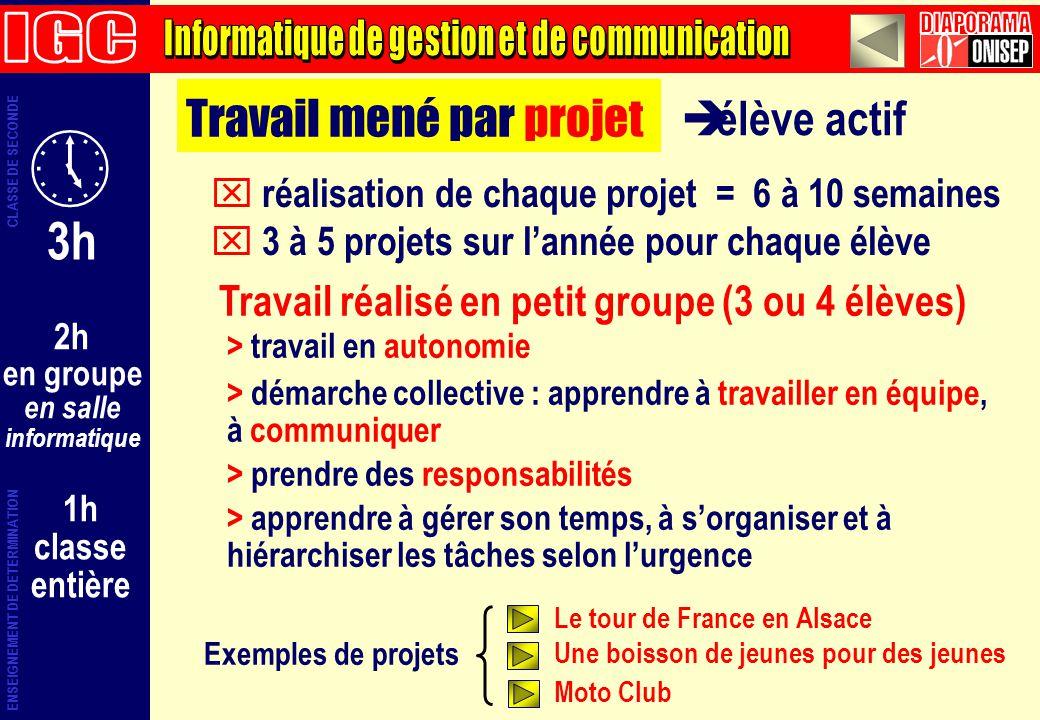 3h 2h en groupe en salle informatique 1h classe entière élève actif réalisation de chaque projet = 6 à 10 semaines 3 à 5 projets sur lannée pour chaqu