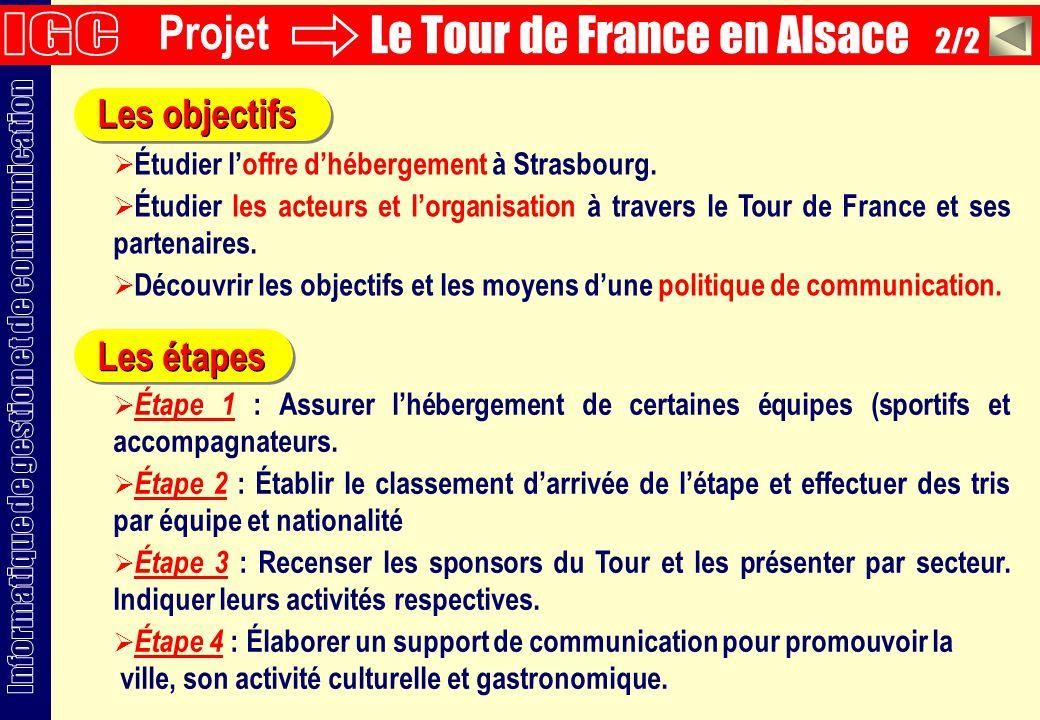 Étudier loffre dhébergement à Strasbourg. Étudier les acteurs et lorganisation à travers le Tour de France et ses partenaires. Découvrir les objectifs