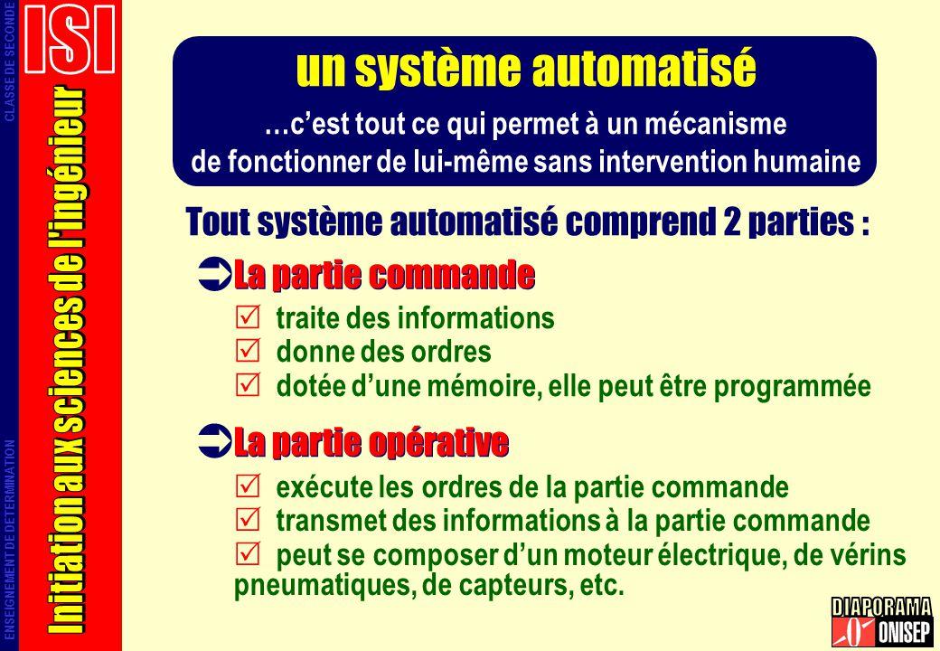 un système automatisé ENSEIGNEMENT DE DETERMINATION CLASSE DE SECONDE …cest tout ce qui permet à un mécanisme de fonctionner de lui-même sans interven