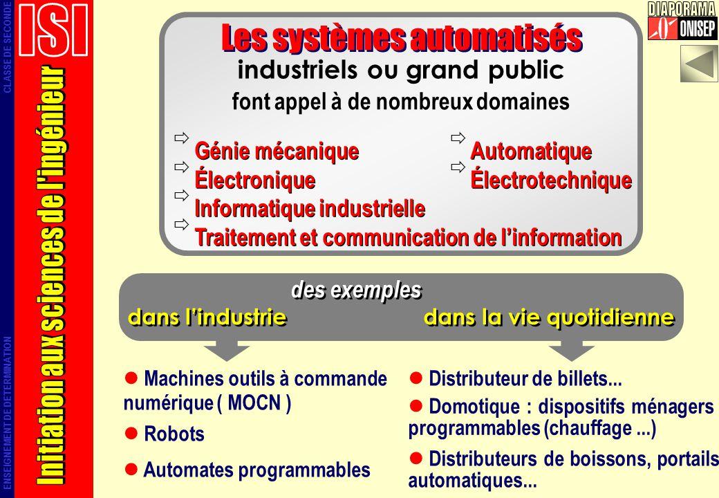 ENSEIGNEMENT DE DETERMINATION CLASSE DE SECONDE Les systèmes automatisés Machines outils à commande numérique ( MOCN ) Robots Automates programmables Distributeur de billets...