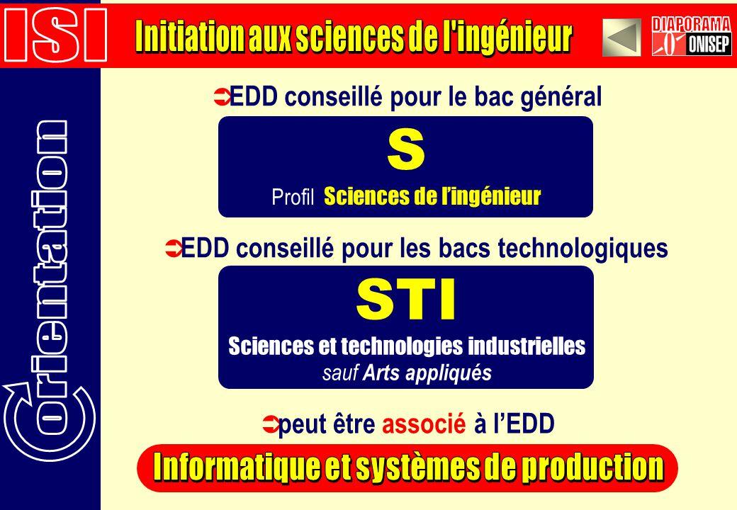 EDD conseillé pour les bacs technologiques STI Sciences et technologies industrielles sauf Arts appliqués peut être associé à lEDD EDD conseillé pour le bac général S Profil Sciences de lingénieur