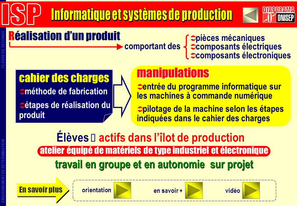 comportant des pièces mécaniques composants électriques composants électroniques cahier des charges méthode de fabrication étapes de réalisation du pr