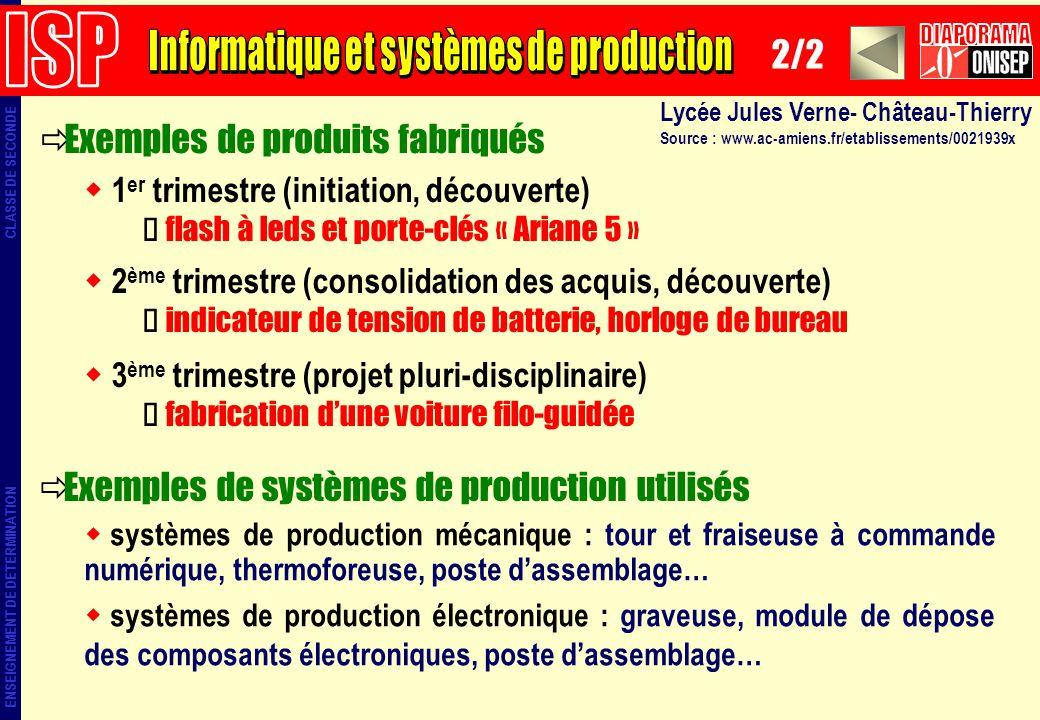 ENSEIGNEMENT DE DETERMINATION CLASSE DE SECONDE Exemples de produits fabriqués 1 er trimestre (initiation, découverte) flash à leds et porte-clés « Ar