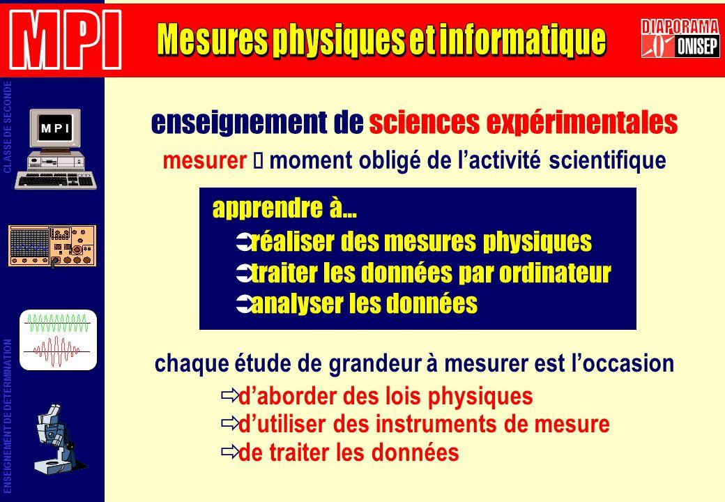 mesurer moment obligé de lactivité scientifique apprendre à… réaliser des mesures physiques traiter les données par ordinateur analyser les données M