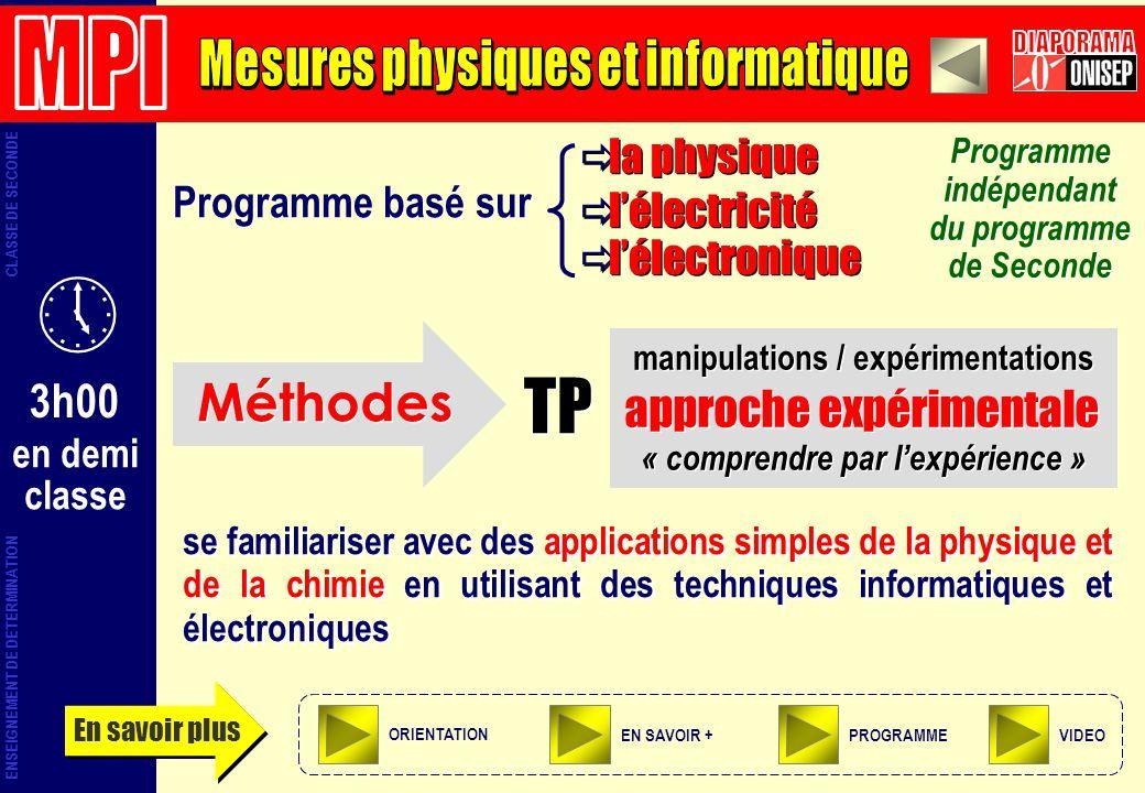 « comprendre par lexpérience » se familiariser avec des applications simples de la physique et de la chimie en utilisant des techniques informatiques