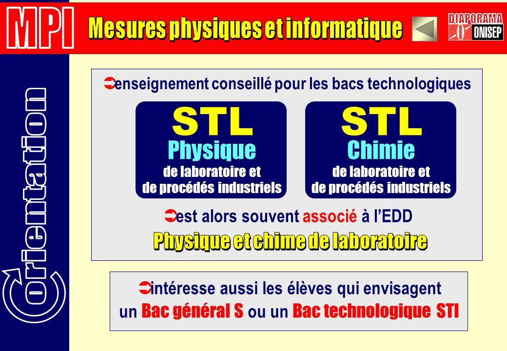 enseignement conseillé pour les bacs technologiques STL Physique de laboratoire et de procédés industriels est alors souvent associé à lEDD STL Chimie de laboratoire et de procédés industriels intéresse aussi les élèves qui envisagent un Bac général S ou un Bac technologique STI