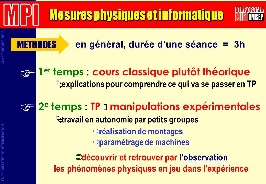 en général, durée dune séance = 3h 1 er temps : cours classique plutôt théorique explications pour comprendre ce qui va se passer en TP 2 e temps : TP