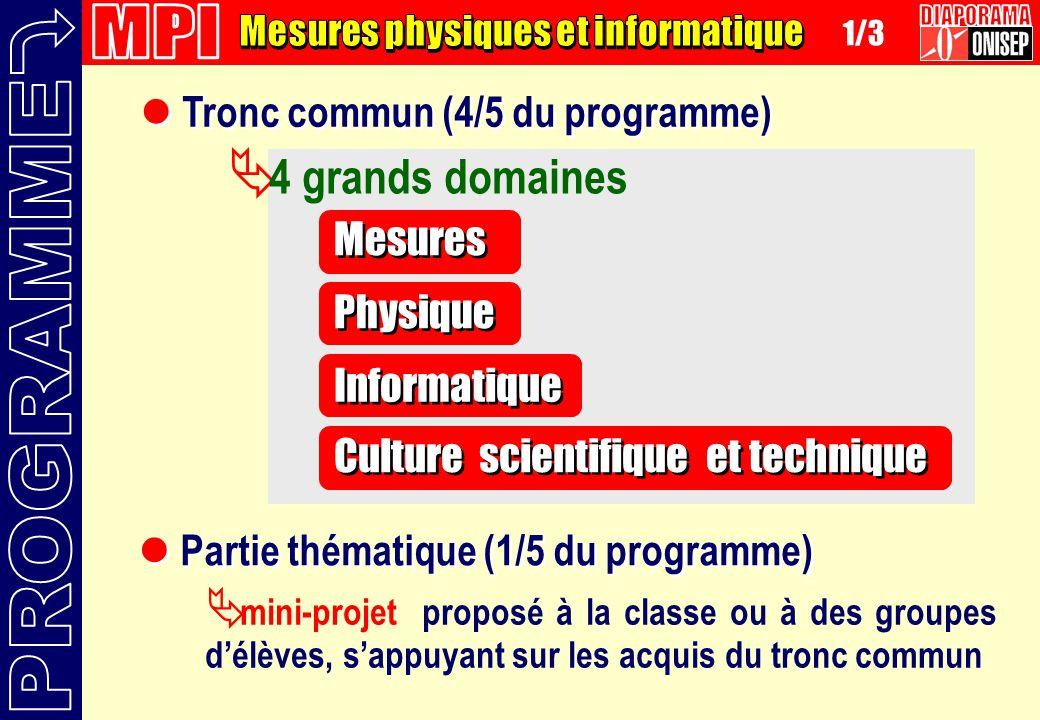 Tronc commun (4/5 du programme) 4 grands domaines Mesures Physique Informatique Culture scientifique et technique Partie thématique (1/5 du programme) mini-projet proposé à la classe ou à des groupes délèves, sappuyant sur les acquis du tronc commun 1/3