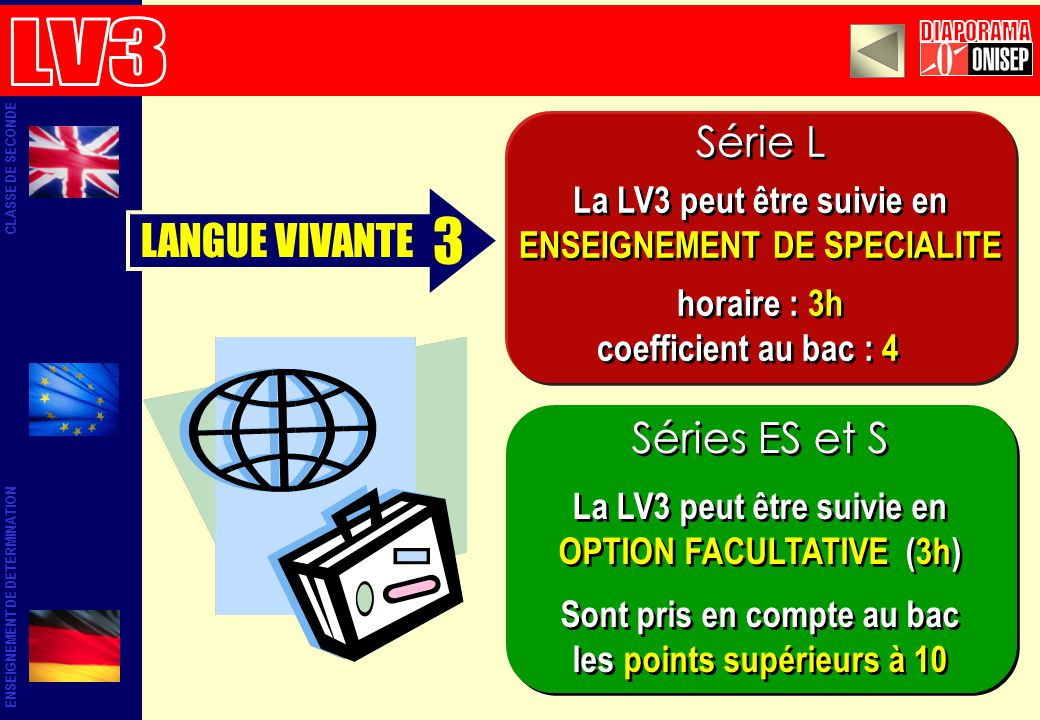 ENSEIGNEMENT DE DETERMINATION CLASSE DE SECONDE LANGUE VIVANTE Série L La LV3 peut être suivie en ENSEIGNEMENT DE SPECIALITE horaire : 3h coefficient au bac : 4 Série L La LV3 peut être suivie en ENSEIGNEMENT DE SPECIALITE horaire : 3h coefficient au bac : 4 3 Séries ES et S La LV3 peut être suivie en OPTION FACULTATIVE (3h) Sont pris en compte au bac les points supérieurs à 10 Séries ES et S La LV3 peut être suivie en OPTION FACULTATIVE (3h) Sont pris en compte au bac les points supérieurs à 10