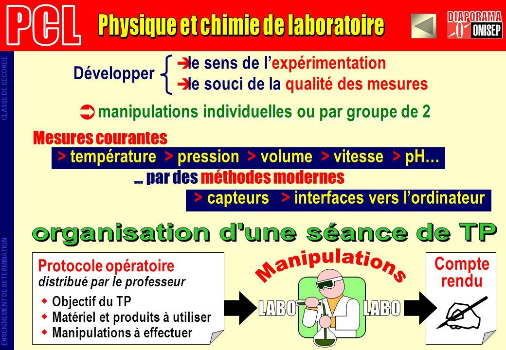 le sens de lexpérimentation le souci de la qualité des mesures manipulations individuelles ou par groupe de 2 Mesures courantes > température > pression > volume > vitesse > pH…...