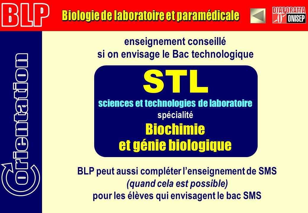 enseignement conseillé BLP peut aussi compléter lenseignement de SMS (quand cela est possible) pour les élèves qui envisagent le bac SMS si on envisage le Bac technologique STL sciences et technologies de laboratoire spécialité Biochimie et génie biologique