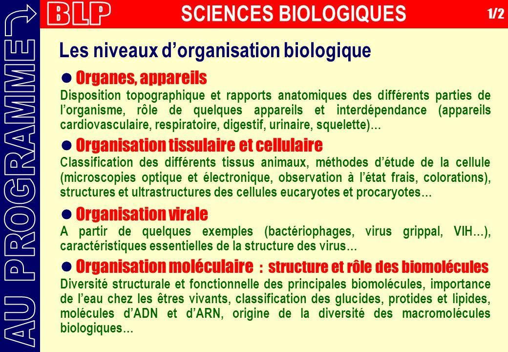 Les niveaux dorganisation biologique SCIENCES BIOLOGIQUES Organes, appareils Disposition topographique et rapports anatomiques des différents parties