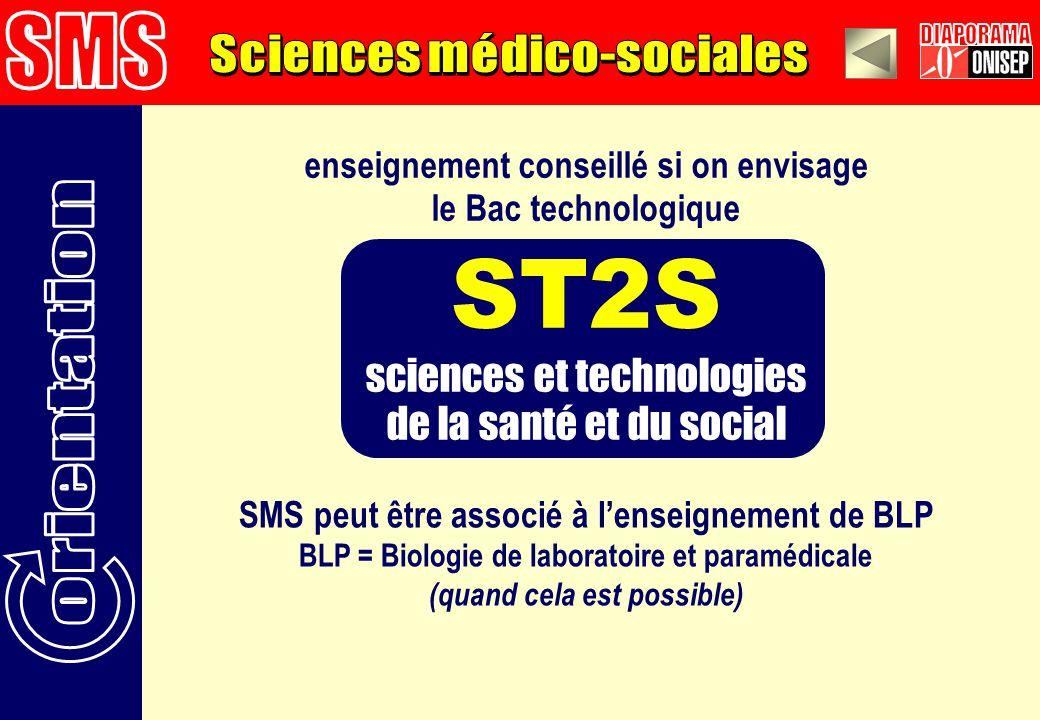 enseignement conseillé si on envisage le Bac technologique ST2S sciences et technologies de la santé et du social SMS peut être associé à lenseignement de BLP BLP = Biologie de laboratoire et paramédicale (quand cela est possible)