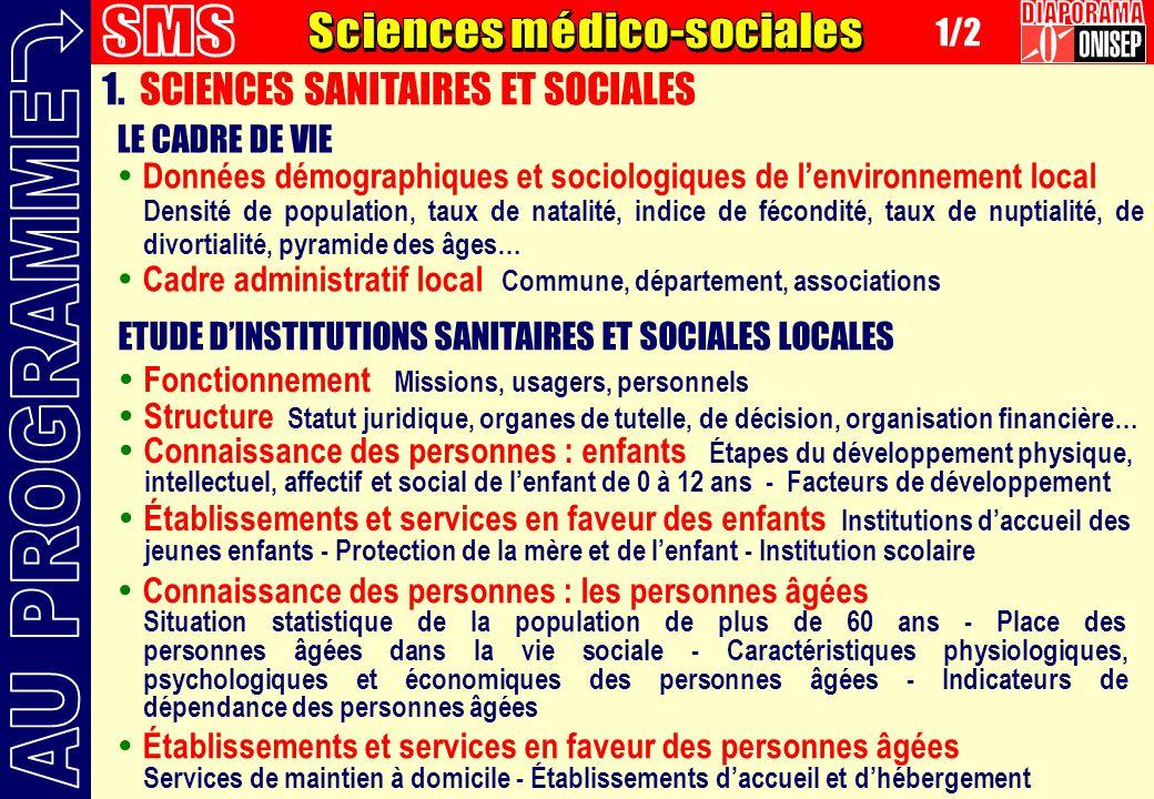 1. SCIENCES SANITAIRES ET SOCIALES LE CADRE DE VIE Données démographiques et sociologiques de lenvironnement local Densité de population, taux de nata