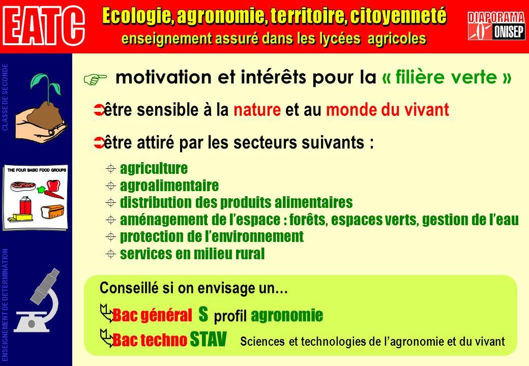 motivation et intérêts pour la « filière verte » être sensible à la nature et au monde du vivant agriculture agroalimentaire distribution des produits