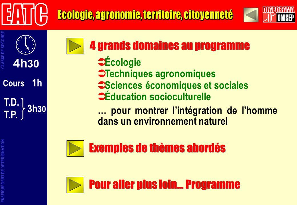 Pour aller plus loin… Programme 4 grands domaines au programme Exemples de thèmes abordés ENSEIGNEMENT DE DETERMINATION CLASSE DE SECONDE 4h 30 Cours 1h T.D.