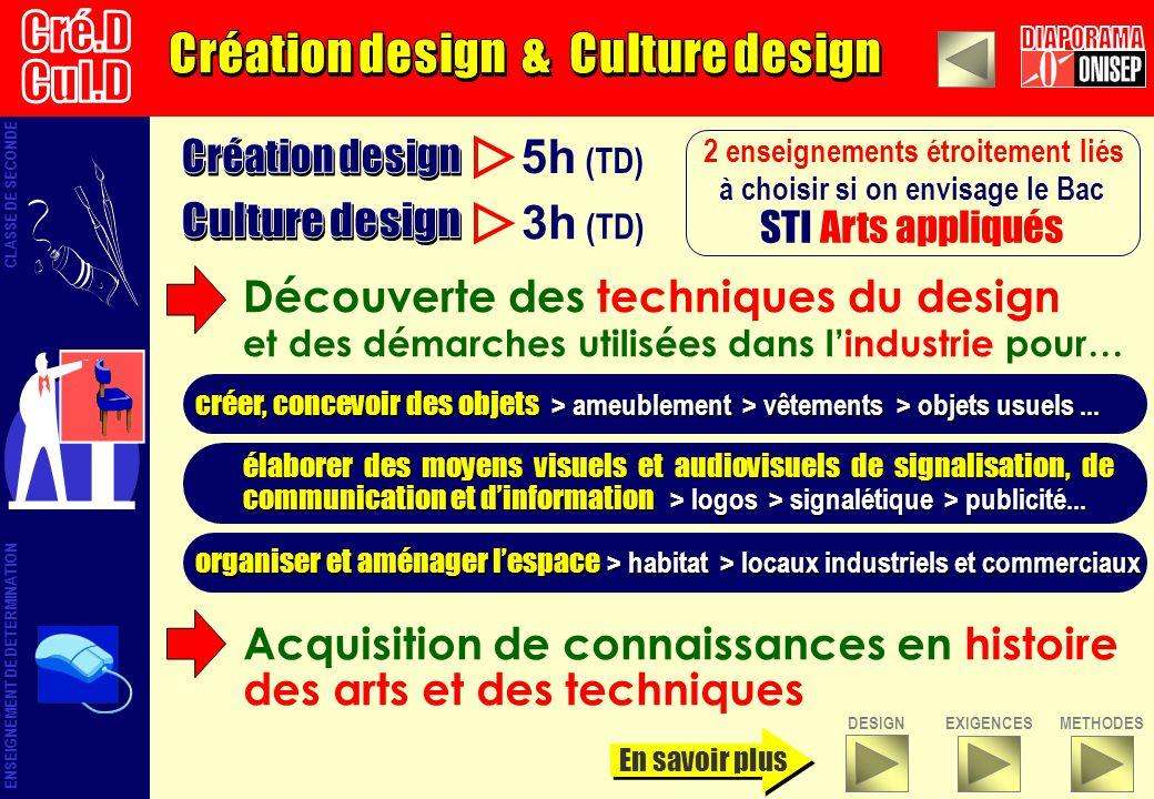 5h (TD) 3h (TD) 2 enseignements étroitement liés ENSEIGNEMENT DE DETERMINATION CLASSE DE SECONDE à choisir si on envisage le Bac STI Arts appliqués or
