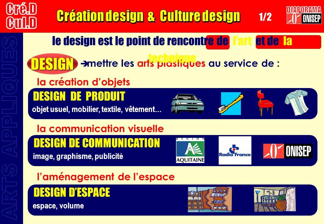 mettre les arts plastiques au service de : le design est le point de rencontre de lart et de la technique DESIGN la communication visuelle objet usuel