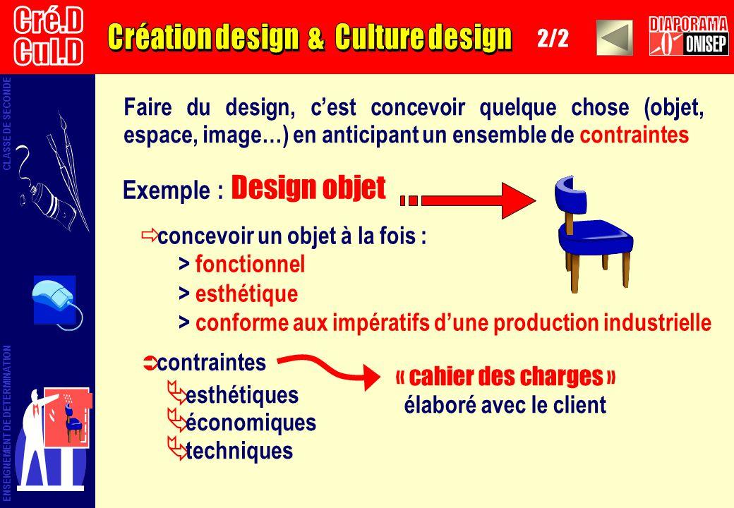 Exemple : Design objet contraintes esthétiques économiques techniques Faire du design, cest concevoir quelque chose (objet, espace, image…) en anticip