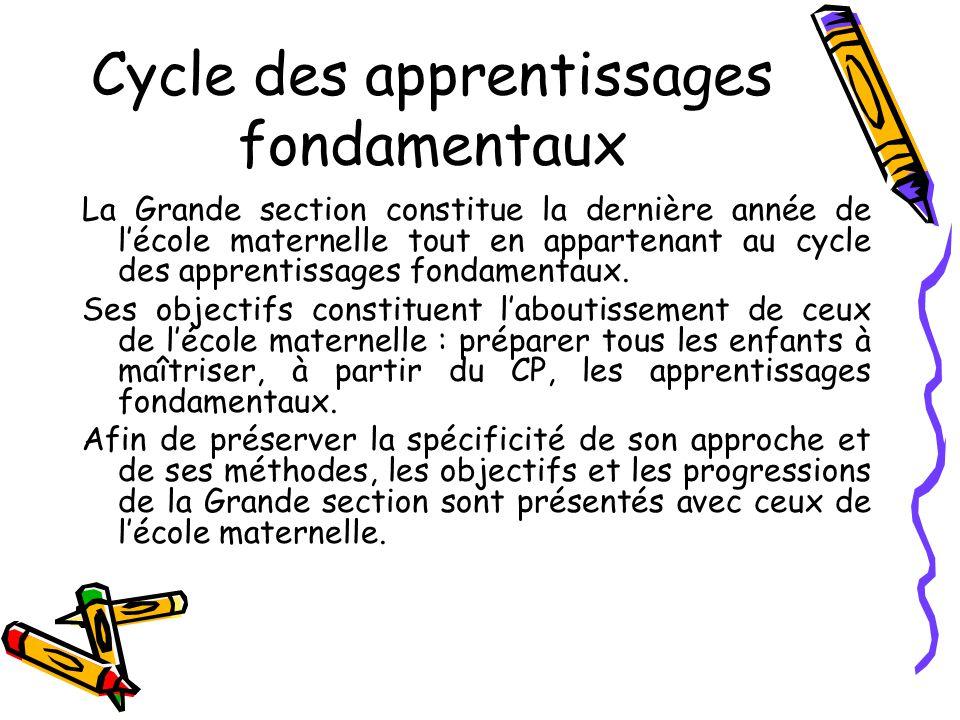 Cycle des apprentissages fondamentaux La Grande section constitue la dernière année de lécole maternelle tout en appartenant au cycle des apprentissages fondamentaux.