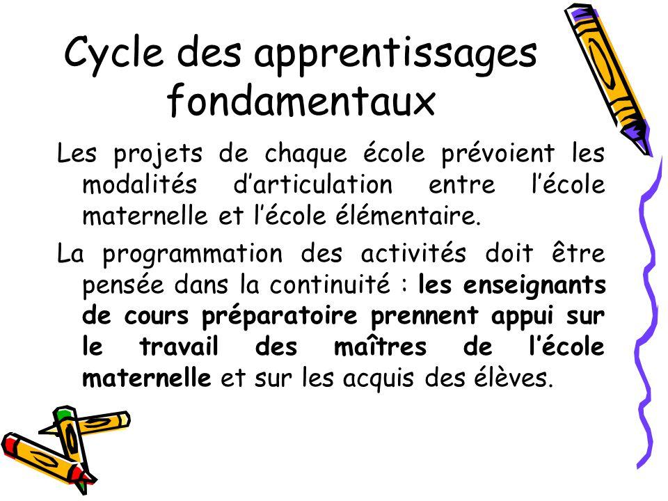 Cycle des apprentissages fondamentaux Les projets de chaque école prévoient les modalités darticulation entre lécole maternelle et lécole élémentaire.