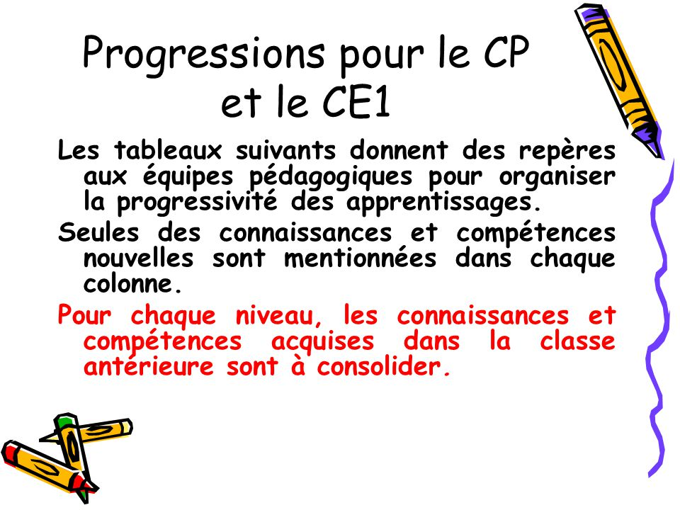 Progressions pour le CP et le CE1 Les tableaux suivants donnent des repères aux équipes pédagogiques pour organiser la progressivité des apprentissages.