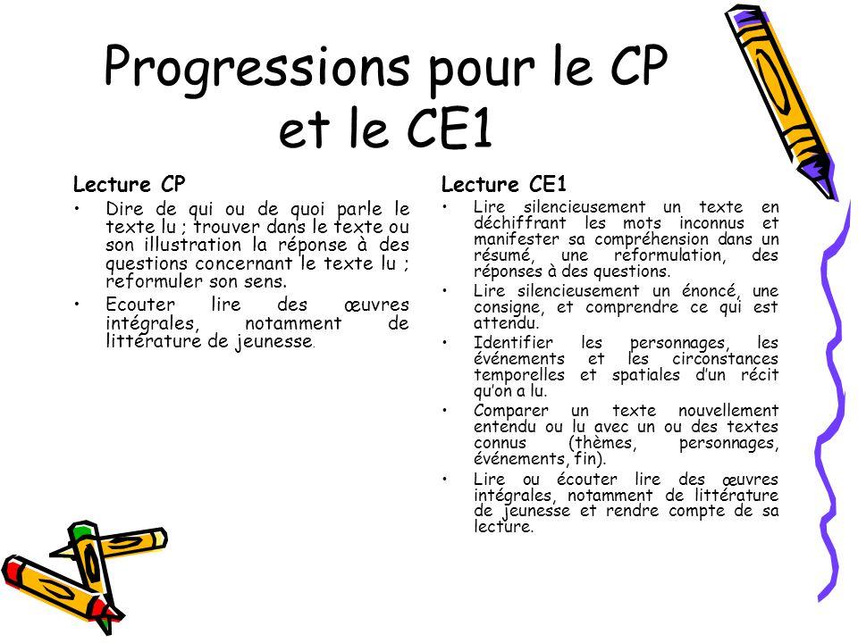 Progressions pour le CP et le CE1 Lecture CP Dire de qui ou de quoi parle le texte lu ; trouver dans le texte ou son illustration la réponse à des questions concernant le texte lu ; reformuler son sens.