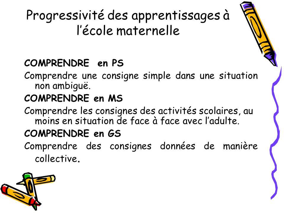 Progressivité des apprentissages à lécole maternelle COMPRENDRE en PS Comprendre une consigne simple dans une situation non ambiguë.