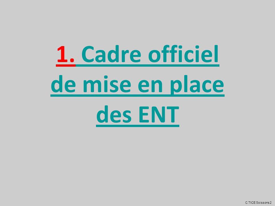 Plan DUNE : Lutilisation de lENT entre dans le cadre du plan de Développement des Usages du Numérique à lEcole présenté par Luc Chatel le 11 novembre 2010, notamment dans ses objectifs 3 et 5 : C.TICE Soissons 2