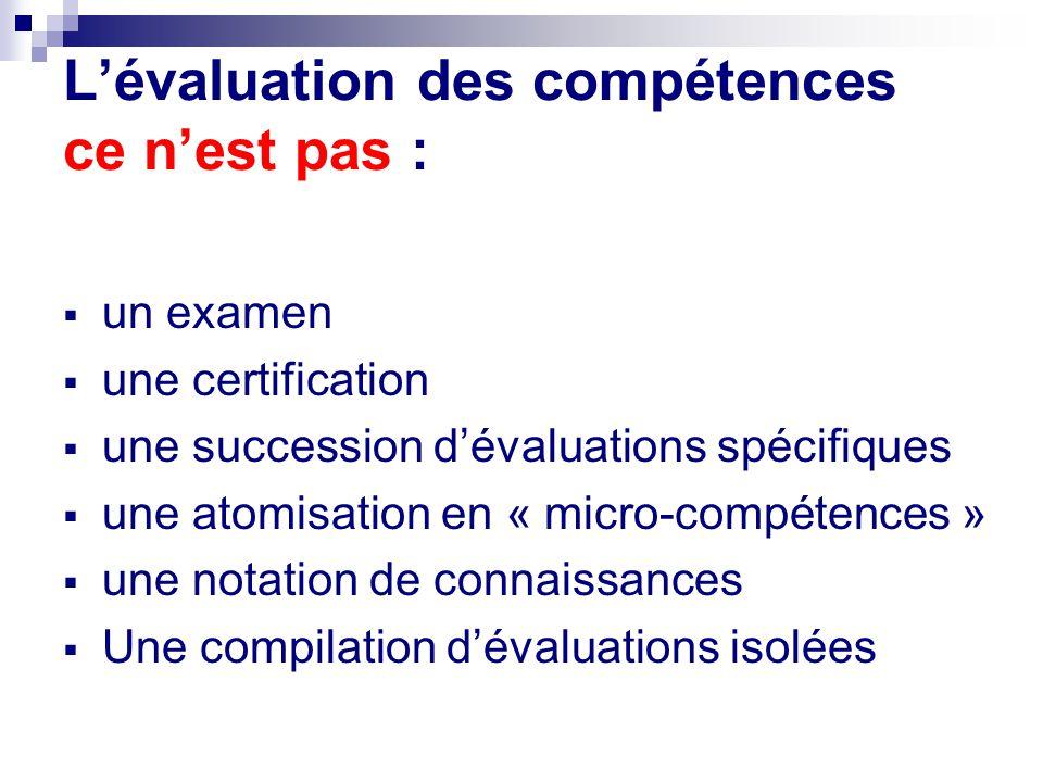 Lévaluation des compétences ce nest pas : un examen une certification une succession dévaluations spécifiques une atomisation en « micro-compétences »