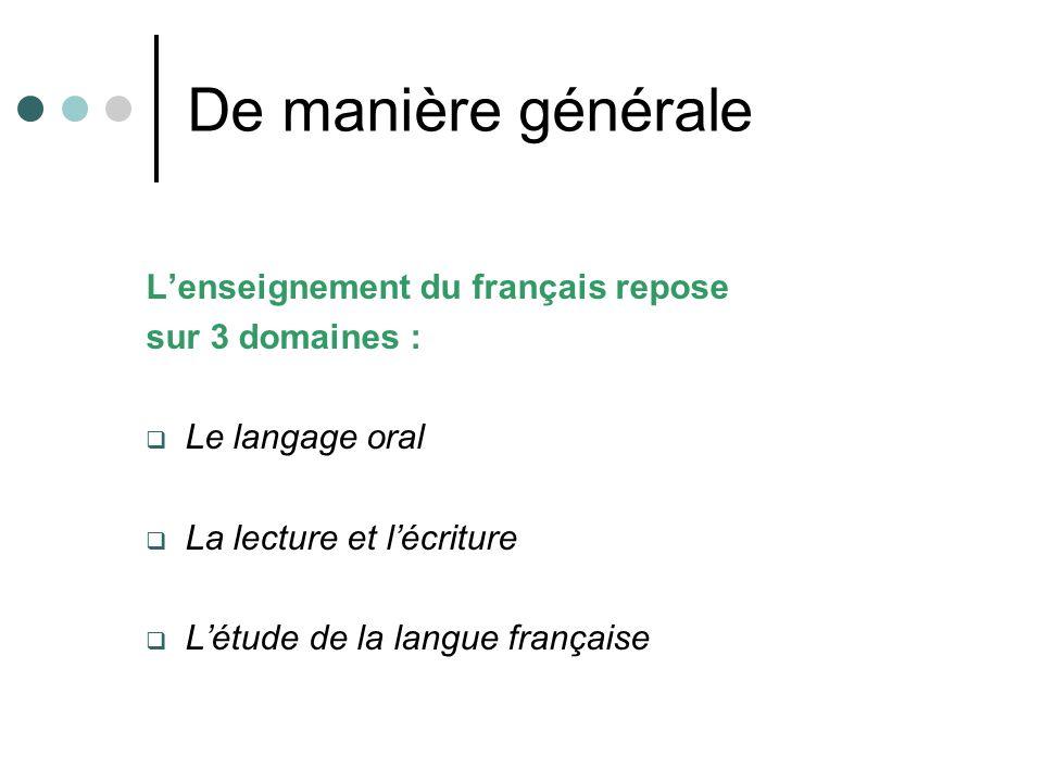 De manière générale Lenseignement du français repose sur 3 domaines : Le langage oral La lecture et lécriture Létude de la langue française