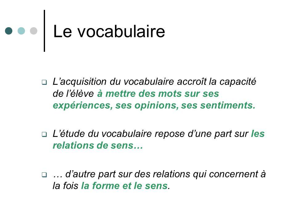Le vocabulaire Lacquisition du vocabulaire accroît la capacité de lélève à mettre des mots sur ses expériences, ses opinions, ses sentiments. Létude d