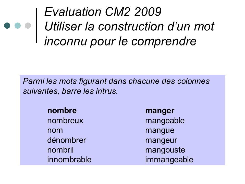 Evaluation CM2 2009 Utiliser la construction dun mot inconnu pour le comprendre Parmi les mots figurant dans chacune des colonnes suivantes, barre les