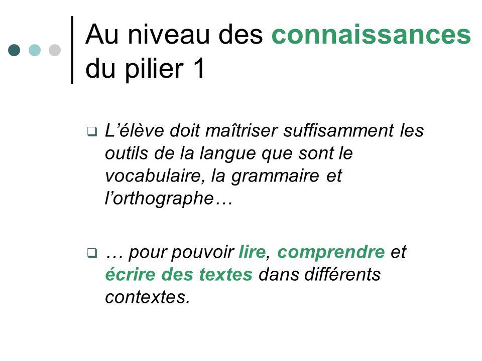 Au niveau des connaissances du pilier 1 Lélève doit maîtriser suffisamment les outils de la langue que sont le vocabulaire, la grammaire et lorthograp