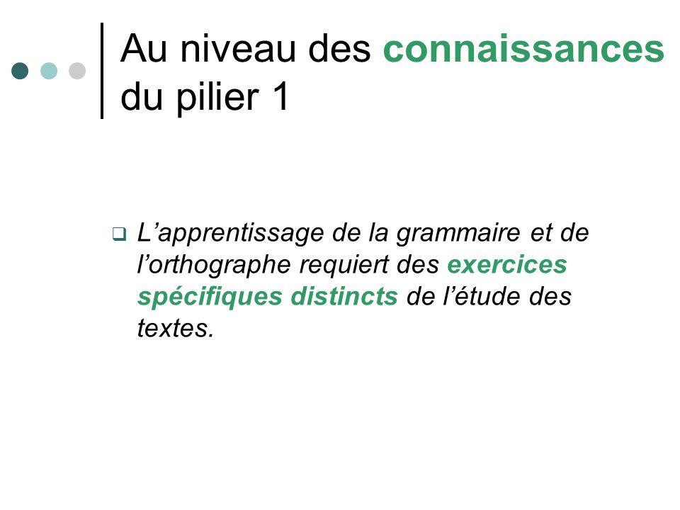 Au niveau des connaissances du pilier 1 Lapprentissage de la grammaire et de lorthographe requiert des exercices spécifiques distincts de létude des t