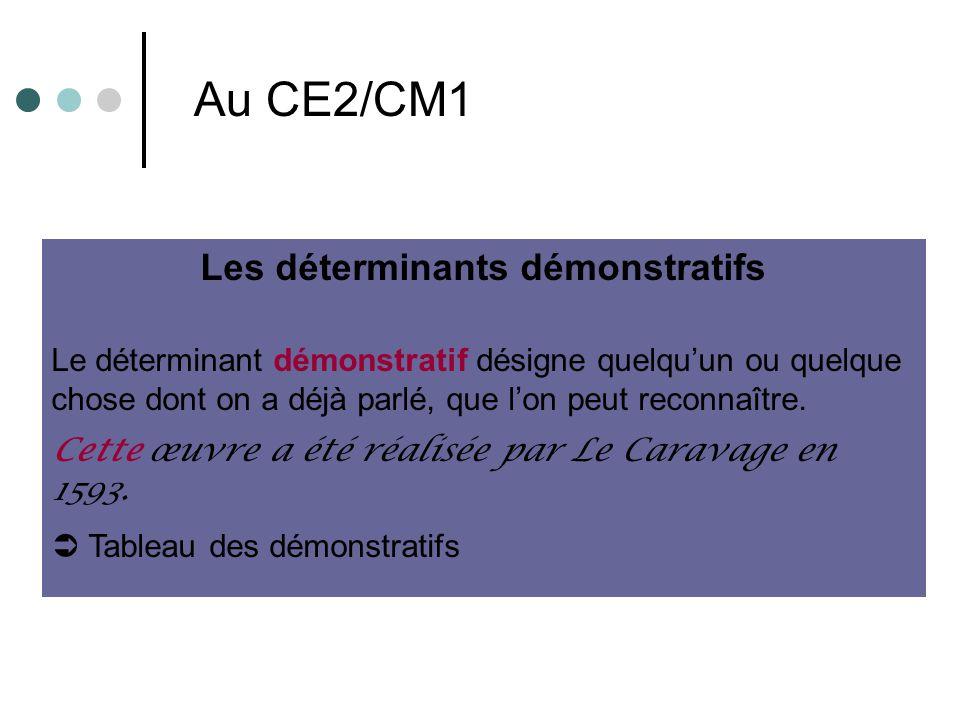 Les déterminants démonstratifs Le déterminant démonstratif désigne quelquun ou quelque chose dont on a déjà parlé, que lon peut reconnaître. Cette œuv