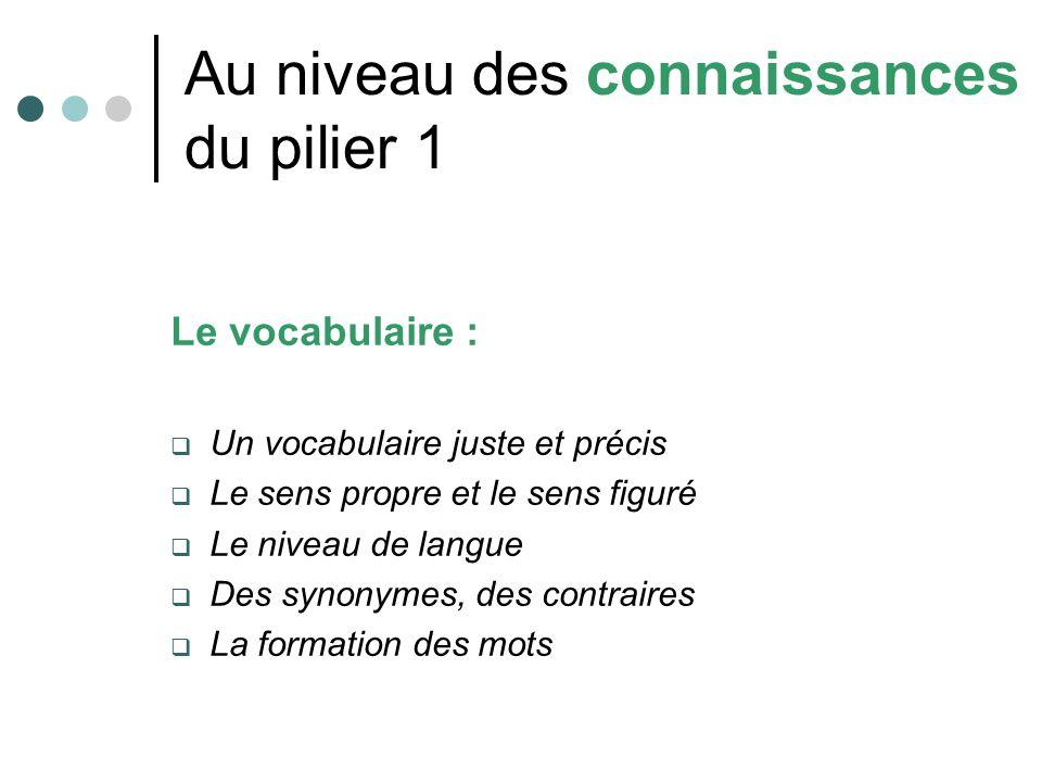 Au niveau des connaissances du pilier 1 Le vocabulaire : Un vocabulaire juste et précis Le sens propre et le sens figuré Le niveau de langue Des synon