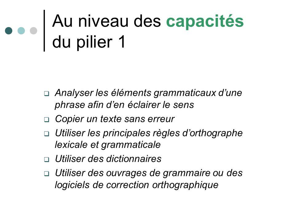 Au niveau des capacités du pilier 1 Analyser les éléments grammaticaux dune phrase afin den éclairer le sens Copier un texte sans erreur Utiliser les