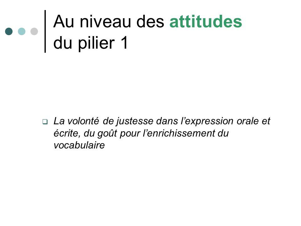 Au niveau des attitudes du pilier 1 La volonté de justesse dans lexpression orale et écrite, du goût pour lenrichissement du vocabulaire