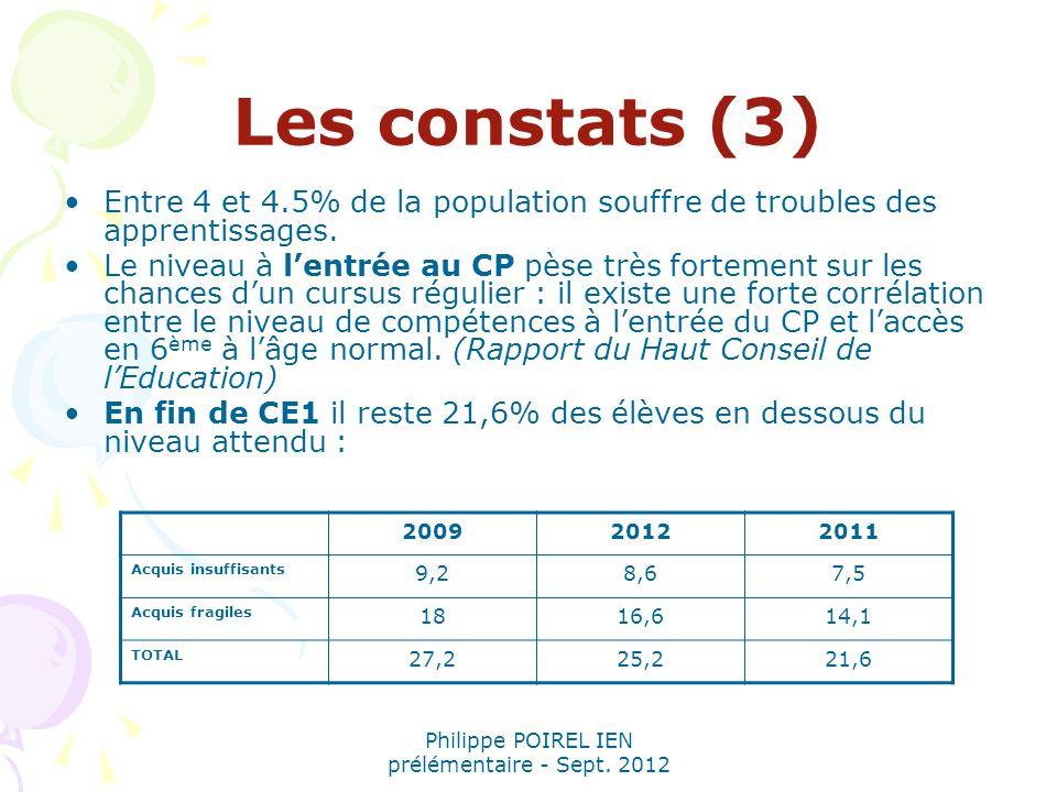 Philippe POIREL IEN prélémentaire - Sept. 2012 Delimportancede lécole maternelle