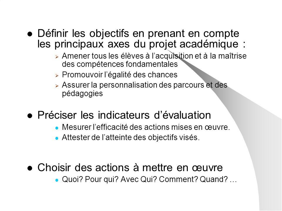 Définir les objectifs en prenant en compte les principaux axes du projet académique : Amener tous les élèves à lacquisition et à la maîtrise des compé