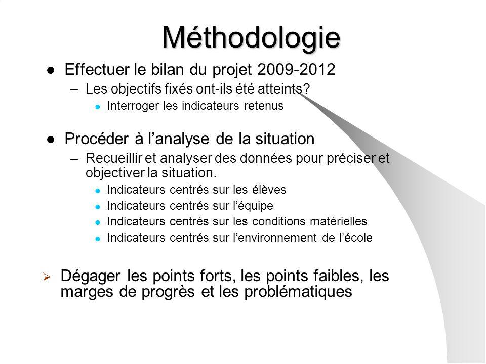 Effectuer le bilan du projet 2009-2012 –Les objectifs fixés ont-ils été atteints? Interroger les indicateurs retenus Procéder à lanalyse de la situati