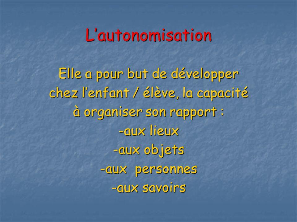 Lautonomisation Elle a pour but de développer chez lenfant / élève, la capacité à organiser son rapport : -aux lieux -aux objets -aux personnes -aux savoirs